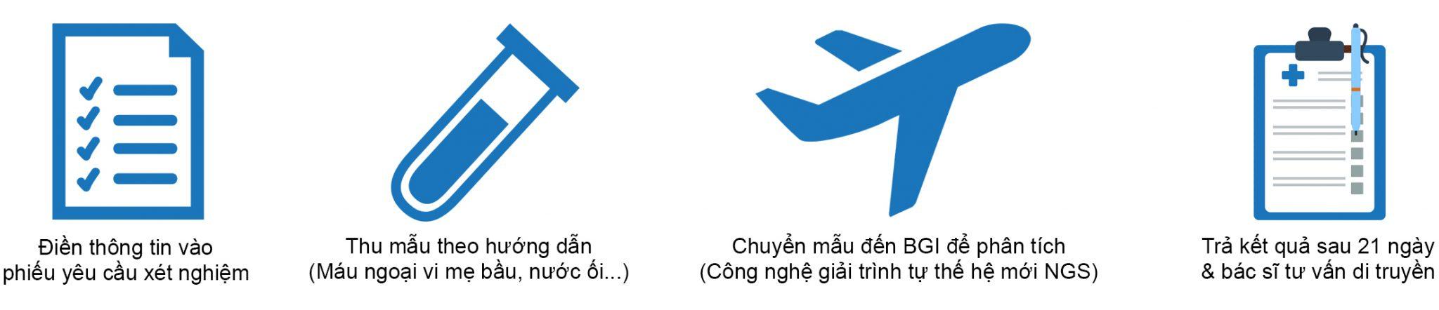 giai trinh tu nhiem sac the 2