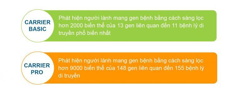 carrier test VIEN CONG NGHE DNA 04 07