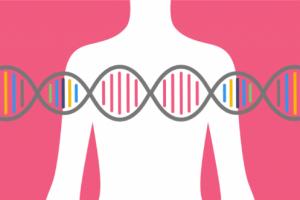 [Tìm hiểu] Hội chứng Lynch và nguy cơ mắc ung thư đại tràng